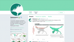 @Datasaurs