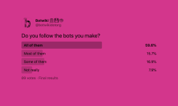 Poll: Do you follow the bots you make?
